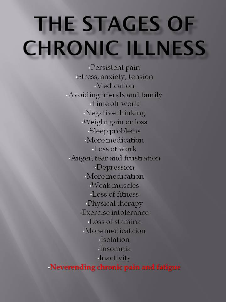 chronic illness The chronic disease list (cdl) specifies medication and treatment for the 25 chronic conditions that are covered in this section of the pmbs:.